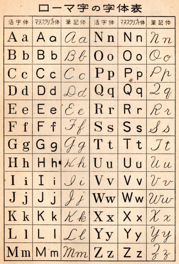 ラテン文字